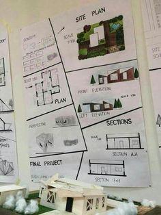 Architecture   Mimarlık Presentation Threaders   Sunum Paftaları
