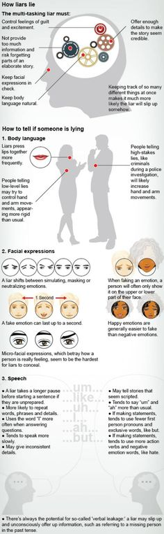 INFOGRAPHIC Deception detection: how to tell if someone is lying -Body Language - Linguistics - Criminology- Criminal Psychology Forensic Psychology, Forensic Science, Psychology Facts, Langage Non Verbal, Pseudo Science, Human Behavior, Social Work, Stress Management, Creative Writing