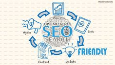 Writing an attractive blog isn't enough for business blogs, it needs to appropriately fulfill #SEO requirements in order to gain maximum reach and exposure. These tips will help transform your blog into a tool to attract online customers.