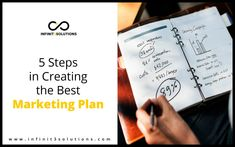 A marketing plan is a must for every business since it gives you focus on target and goals you want to achieve. Check out these 5 easy steps to amp your marketing goals! Marketing Goals, Good Things, How To Plan, Create, Business, Store, Business Illustration