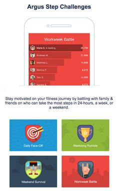 Argus app has very similar challenges to fitbit app. Wonder whether this type of program works?