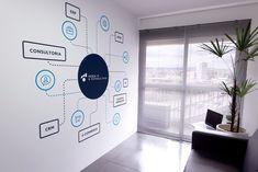 Adesivação de parede realizada para Keen it. A adesivação permite personalização de paredes, móveis e objetos para a decoração de empresas.