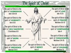 For over 2 centuries, Christianity was successful without the divisive teachings of denominations, creeds, doctrines, or institutions of men. Prayer Scriptures, Prayer Book, Prayer Quotes, Bible Verses, Bible Study Notebook, Scripture Study, Worship Quotes, Understanding The Bible, Bible Notes