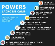 Registration open for @Power5LAXcamp at Central Florida on Jan. 6-7 - http://toplaxrecruits.com/registration-open-power5laxcamp-experience-exposure-florida-2018-jan-6-7