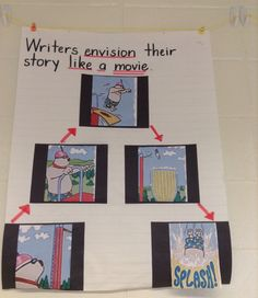 Writers envision their story like a movie.