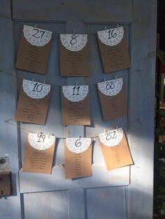 Statt Namensschilder am Tisch, haben wir uns für eine legerere Variante entschieden. Auf einer alten Holztür die Tischnummern (wir haben unser Hochzeitsdatum + Geburtsdatum für die Tischnummern gewählt) mit den Namen der Gäste gepinnt...