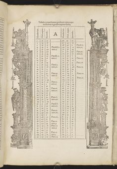 Table A from Claudii Ptolemaei Alexandrini Geographicae enarrationis libri octo · Ptolemy, active 2nd century · 1535 · Albert and Shirley Small Special Collections Library, University of Virginia.