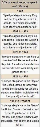 Our founding fathers would never have approved... church and state should be separate.