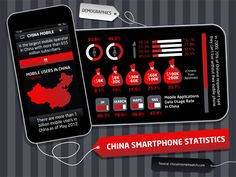 15 Smartphone Apps to Teach Yourself Chinese - TechNode