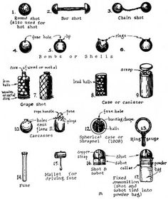 18th c. cannon projectiles