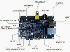 Banana Pi - Budget Raspberry Pi Board