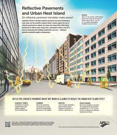 High Albedo Reflectivity Can Reduce Severity Of Urban