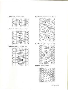 50 new Milanese Lace - maria ruiz - Picasa Web Album Bobbin Lace Patterns, Lace Heart, Lace Jewelry, Lace Making, Lace Detail, Needlework, How To Make, Read Books, Albums