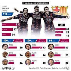 Messi los hace a todos más grandes. Messi asiste y marca.