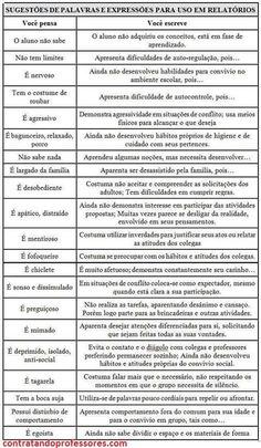 Learning Portuguese for Business Rudolf Steiner, Portuguese Grammar, Poetry For Kids, Student Life, School Classroom, Teaching English, Speech Therapy, Special Education, Bullying