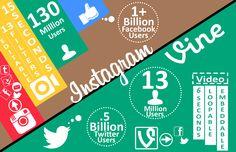 #Instagram VS. #Vine - #SocialMedia #Infographic