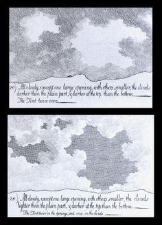 Alexander Cozens (1717-1786) - Gravures de différents types de ciel, de 1784 à 1785.