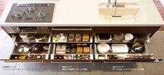 キッチン収納の考え方(場所別収納のポイント)|キッチン収納アイデアBOOK(キッチン収納の基礎)|LIXIL(リクシル)のリフォームコンタクト