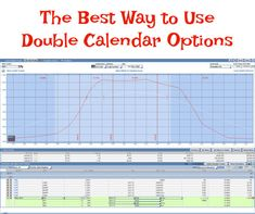 Adjustment safe option strategies
