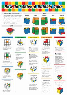 Infografik Rubik Cube groß The Effective Pictures We Offer You About DIY Hacks jeans A quality picture can tell you many things. You can find the most beautiful pictures that can be presented to you a Party Hacks, Rubric Cube, Solving A Rubix Cube, Rubiks Cube Algorithms, Easy Video, Useful Life Hacks, Things To Know, Helpful Hints, Cool Stuff