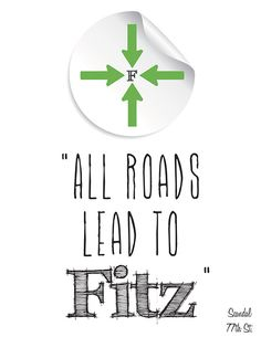All roads lead to fitz...