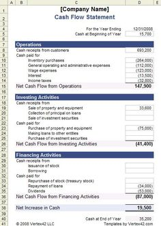 Download the Income Statement Template from Vertex42.com ...