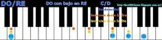Piano: Acordes Mayores con bajo en novena (inversiones de bajo) Clases simples de Guitarra y Piano