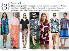 New York Spring 2014 Top Trends - Surfs Up