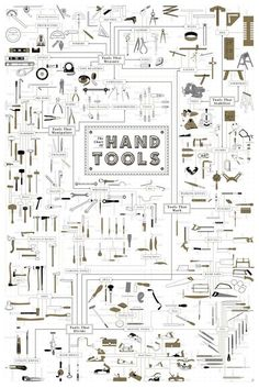 From the humble hammer to the finest file, Pop Chart Lab's Chart of Hand Tools maps out over 300 carefully detailed tools of all types. A great companion to the Plus