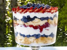 Oh Say, Can You...Eat: Best July 4th Recipes - Top News - Lawrenceville, GA Patch