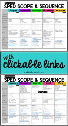 1000 images about curriculum mapping on pinterest.html