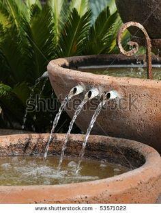 Google Afbeeldingen resultaat voor http://image.shutterstock.com/display_pic_with_logo/321517/321517,1274218019,1/stock-photo-water-fountain-in-garden-or-park-53571022.jpg