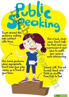 Public Speaking Poster | Teaching Resources - Teach Starter