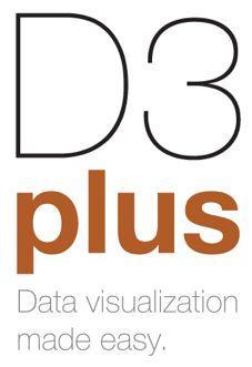 D3plus.js ofte data-driven documents voor dummies
