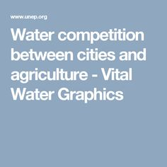 Water competition between cities and agriculture - Vital Water Graphics