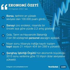 #EkonomininÖzeti 13 Haziran ekonomi gündeminin özeti #borsa #borsaistanbul #sanayi #istihdam #iş #otomobil #trafik #şanghayişbirliğiörgütü #şanghay
