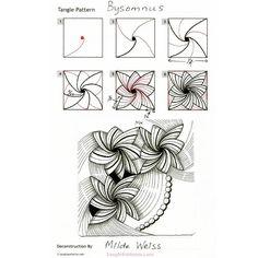 20 Trendy Drawing Step By Step Design Zentangle Patterns Doodle Art Design doodle art for beginners drawing Patterns step Trendy Zentangle Doodles Zentangles, Tangle Doodle, Zentangle Drawings, Doodle Drawings, Doodle Art, Zen Doodle, Zantangle Art, Op Art, Doodle Patterns