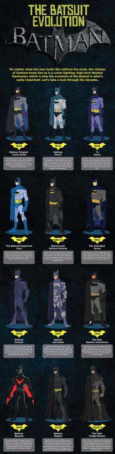 La evolución del traje de Batman