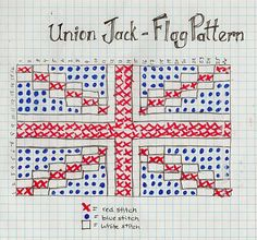 The Union Jack Flag Pattern - knitting pattern now, soon to be a quilt pattern