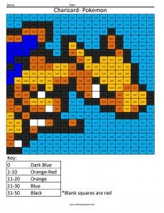 Charizard Nintendo- Multiplication and Division