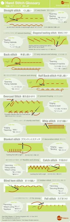 Hand Stitch Glossary