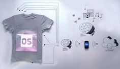 Technology and Fashion have been at the crossroads for a very long time.  Before Google Glass was the Wristwatch and even gadgets to help you cheat at poker or eavesdrop on the table next to you.  And remember the X-ray Glasses.  Anyway, technology and fashion go hand in hand and now a company called CuteCircuit wants to create the first programmable t-shirt called tshirtOS.  Yeah, it's 100% cotton. It has a microprocessor and wirelessly connnets to an iOS app.  It also has audio playback vi...