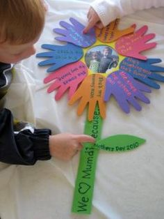 "For this ""Flower of Love"" project, students use different colors of construction paper cut in the shape of their hand prints to create the petals of their flowers.  Inside each petal, students write a reason why they love their mothers.  Add a photograph of each student in the center of the flowers and green stems and leaves.  These projects would make a very colorful Mother's Day bulletin board display with a title such as ""Our Mother's Day Flowers of Love."""