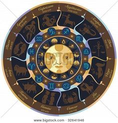 Picture or Photo of Horoscope wheel with european zodiac signs and symbols