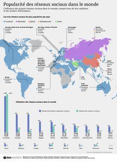 Popularité des réseaux sociaux dans le monde