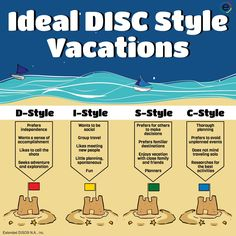 Improve your #summer #vacation this year by learning how the four #DISCprofiles like to vacation! #behavior #communication #personality #personalitytype #blog #infographic #DISC #DISCassessments