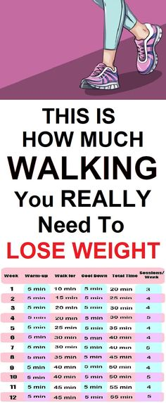 Walking can shape up your muscles and make your health far better, and what's more in the process you will be lowering weight and inches from your body. This exercise routine is very useful and everybody starts loving it once they understand how to perform the principles of walking in order to lose weight.