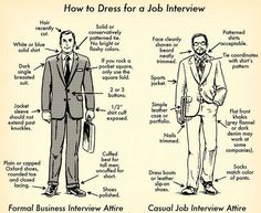 How to dress for a job interview?
