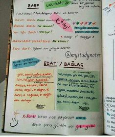 Study Notes, Diy And Crafts, Literature, Bullet Journal, Learning, Literatura, Studying, Teaching
