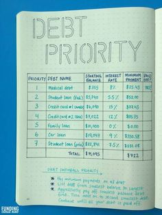 Debt Snowball Bullet Journal Ideas to Help You Get Out of Debt Fast! Pay off debt with these debt snowball bullet journal ideas! A debt tracker, priority list, and more will help you organize your finances to become debt-free! Budgeting Finances, Budgeting Tips, Budgeting Worksheets, Planning Annuel, Debt Tracker, Bullet Journal Savings Tracker, Bullet Journal Finance, Bullet Journal Project Planning, Saving Tracker
